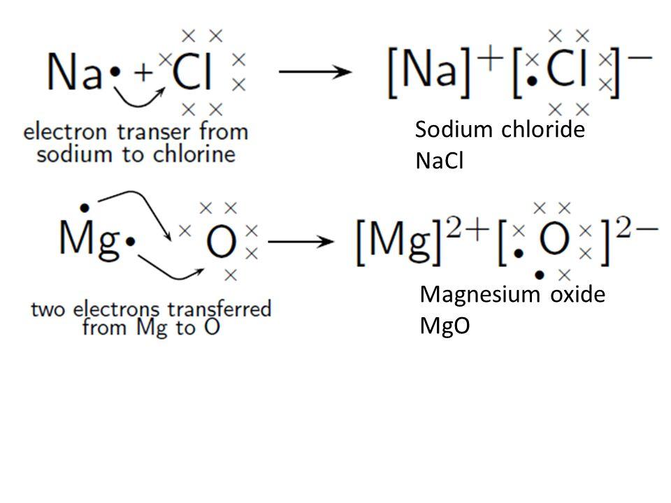 Electron Dot Diagram For Magnesium Sulfide