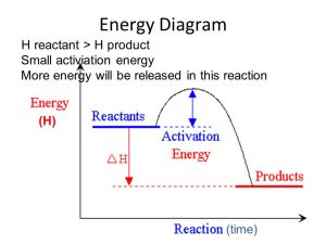 Chemical Reactions  ppt video online download