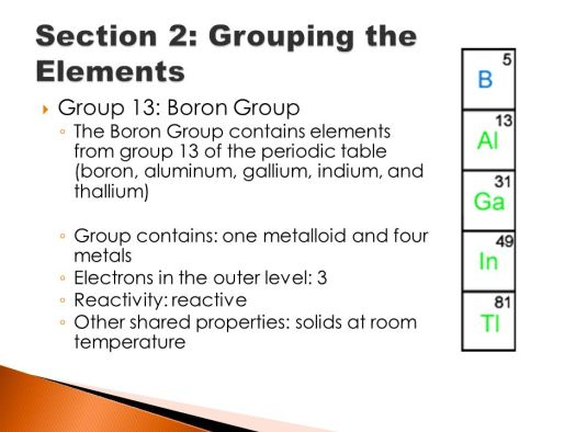 Group 13 Periodic Table Facts Periodic Diagrams Science