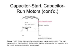 Capacitor Start Capacitor Run Motor Diagram  impremedia