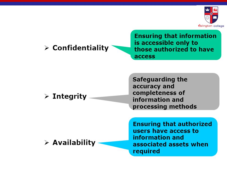 Information Security Objectives