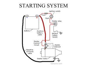 STARTING SYSTEM  ppt video online download