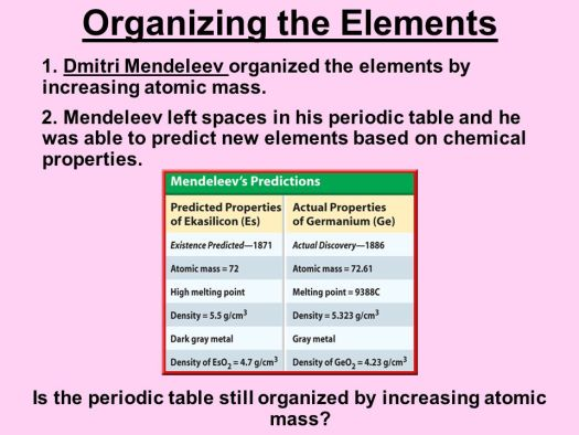 The modern periodic table is organized by atomic mass periodic is the periodic table still organized by increasing atomic mass organizing elements urtaz Images