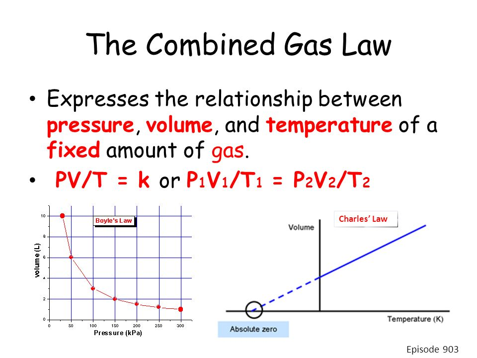 What Relationship Between Volume And Temperature