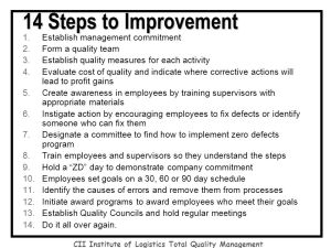 Total Quality Management  ppt download