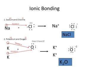 Unit 04 Chemical Bonding  ppt video online download