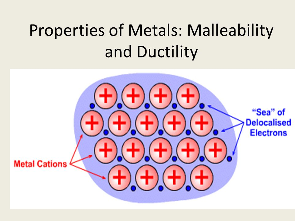 malleability ductility and