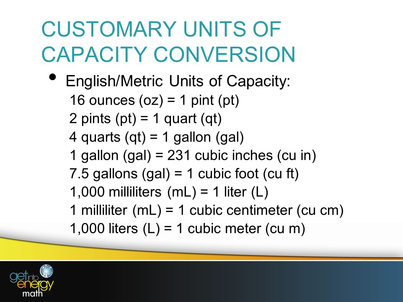 Fluid Ounces To Liter Conversion Chart