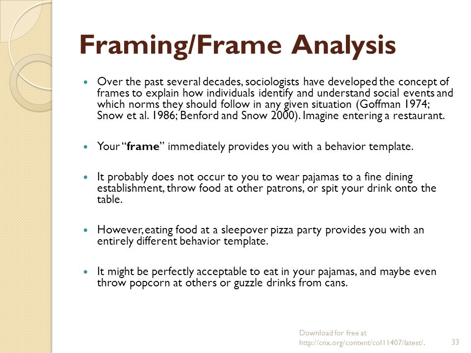 Frame Analysis Goffman Pdf | Framejdi.org