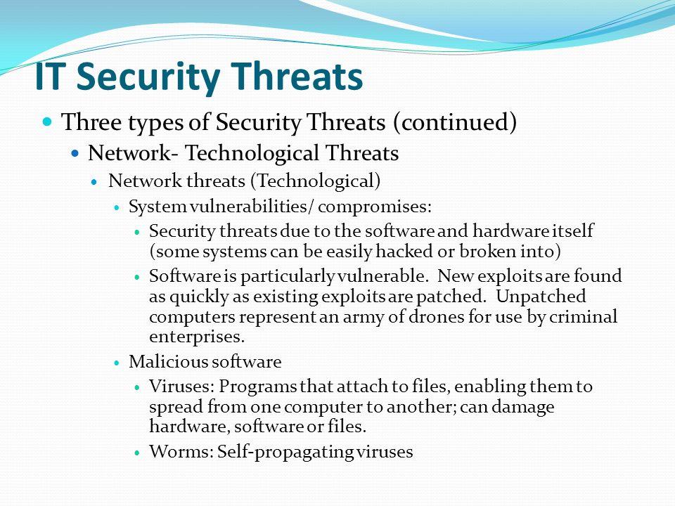 It Security Threats