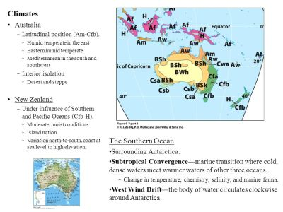 AUSTRAL REALM Topics: Australia's amazing biogeography ...