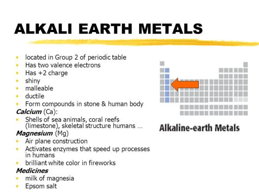 alkali earth metals located in group 2 of periodic table categorize elements as metals nonmetals metalloids and le - Alkali Metals Located On Periodic Table