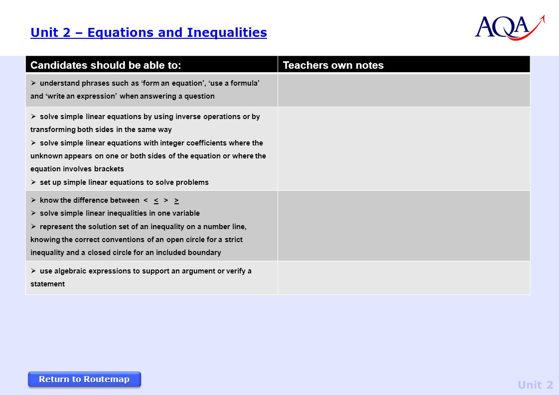 Aqa Gcse Mathematics Route Map Foundation Tier Start September