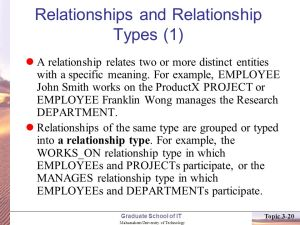 Topic 3 Data Modeling Using the EntityRelationship (ER) Model  ppt video online download
