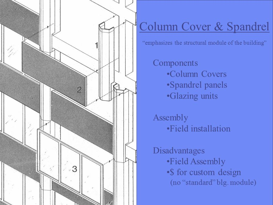 Column Cover Spandrel
