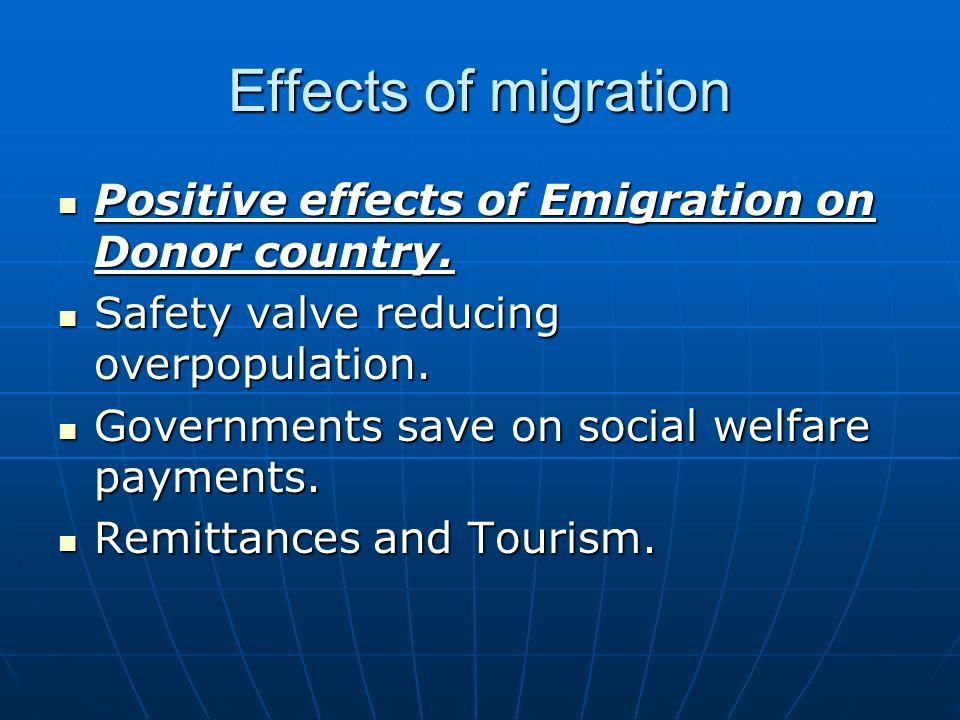 Migration Ppt Video Online Download