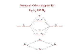 Valence Bond (VB) and Molecular Orbital (MO) Theories