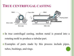 BASIC MECHANICAL ENGINEERING  ppt download