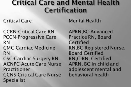 critical care nursing certification » Free Professional Resume ...