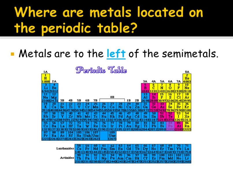 Where are metals found on the periodic table j ole where are metals found on the periodic table napma 4 where are metals located periodic table urtaz Image collections