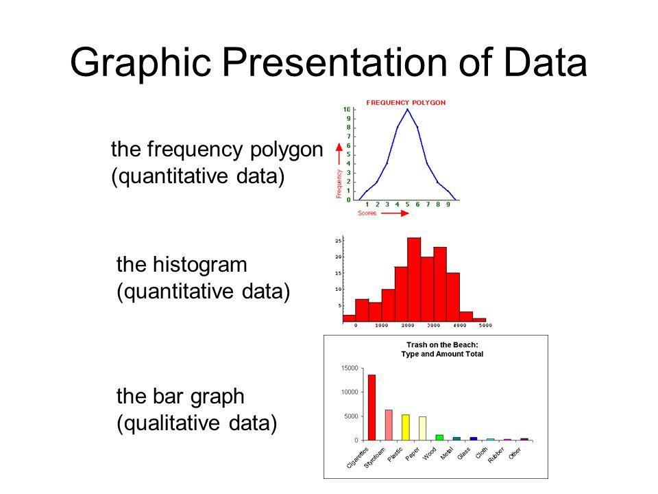 Psychology 215: Statistics For Social Science