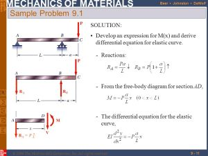 9 Deflection of Beams  ppt video online download