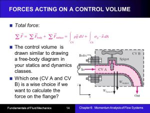 Chapter 6: Momentum Analysis of Flow Systems  ppt video online download