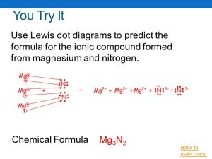 Ionic Bonding and Nomenclature  ppt video online download