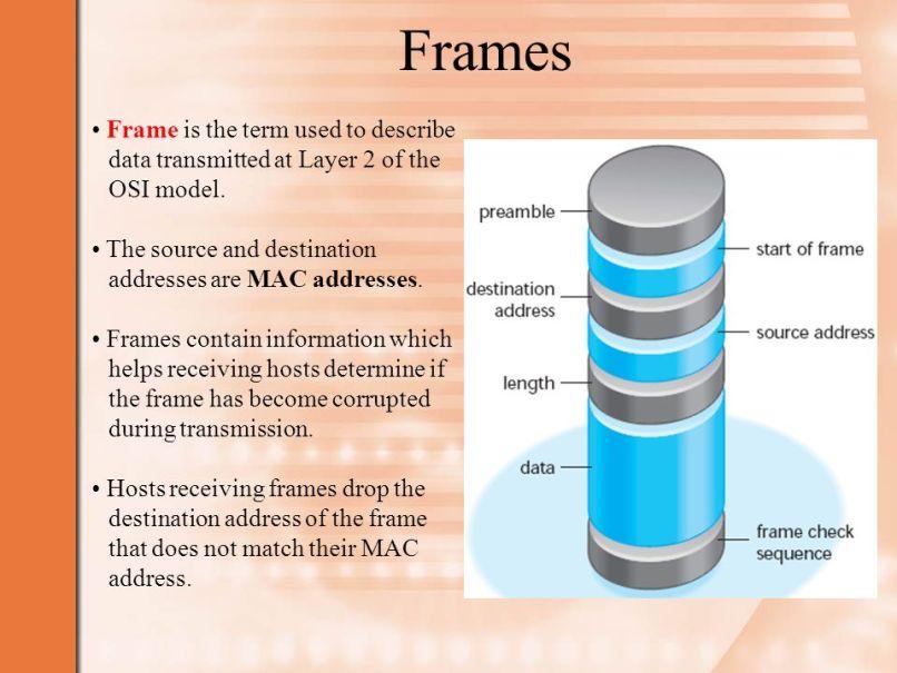 frames destination | Frameswalls.org