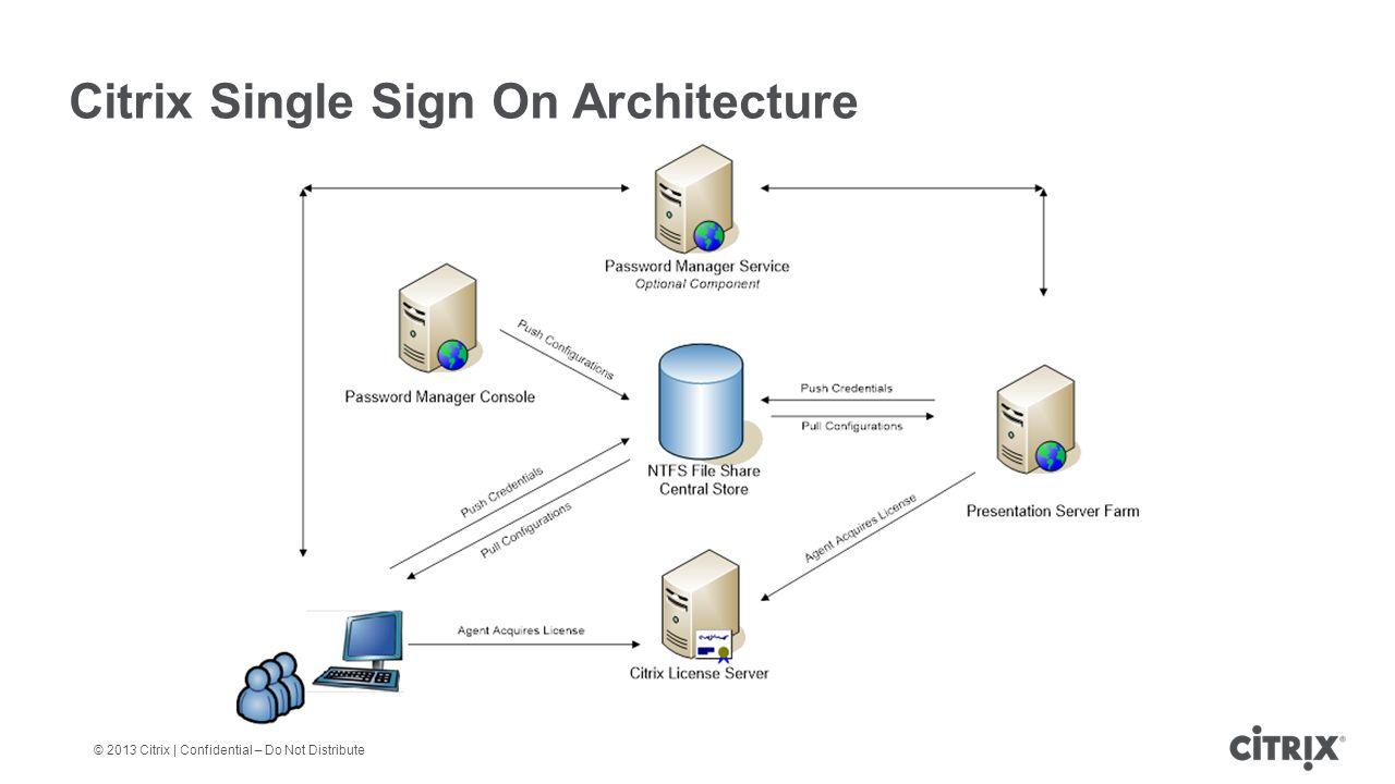 Web Security Proxy