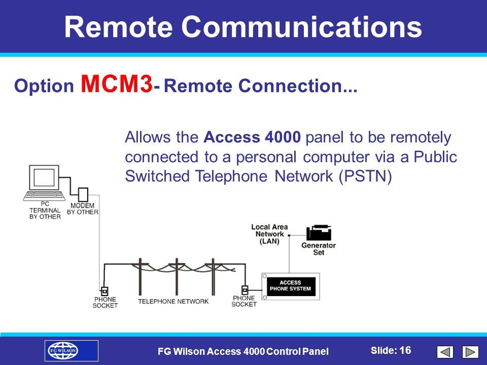 Remote+Communications+FG+Wilson+Access+4000+Control+Panel?resize=665%2C499 access 4000 generator control panel wiring diagram wiring diagram access 4000 control panel wiring diagram at mr168.co
