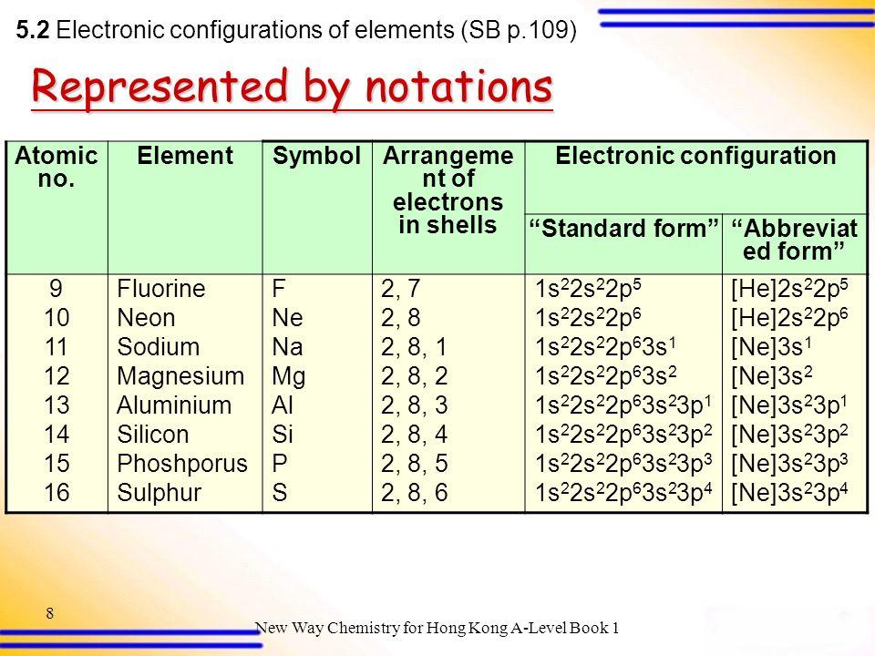 Electron Dot Diagram Of An Atom Of Silicon