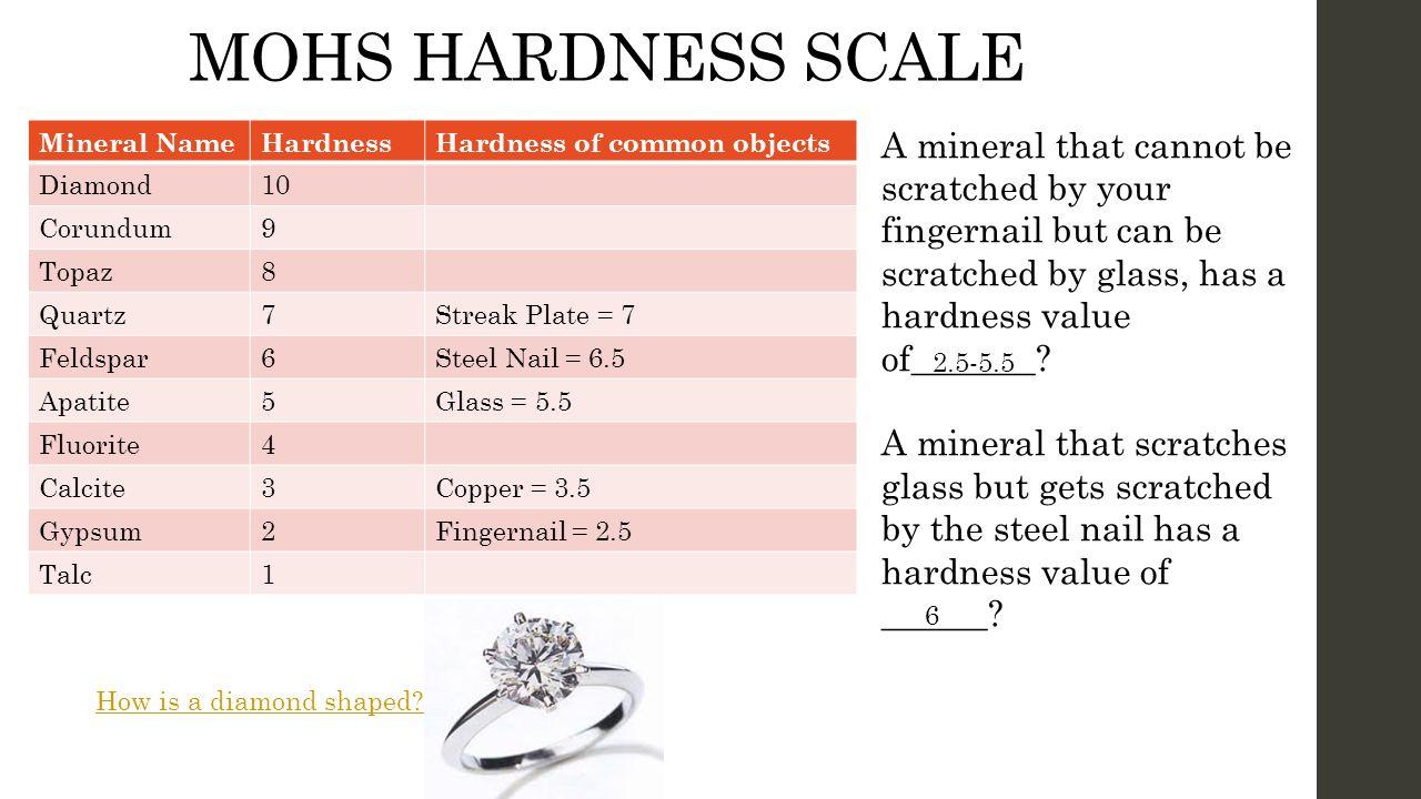 Mineral Streak Test Chart