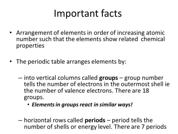 The Elements In Periodic Table Are Arranged Horizontally