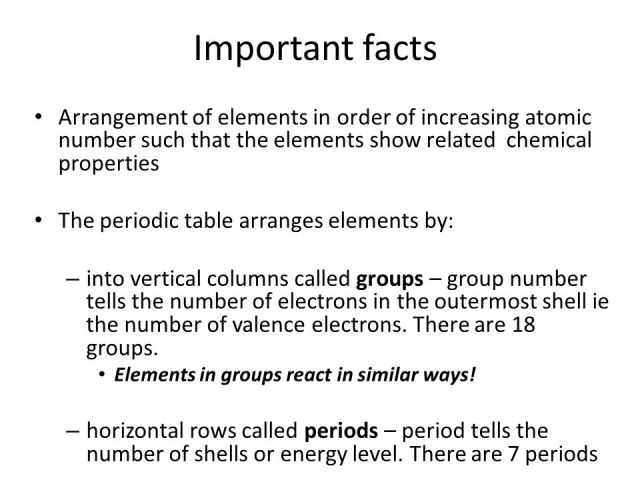 Interesting facts about periodic table elements periodic periodic table ppt online periodic table fun facts elements diagrams science urtaz Gallery