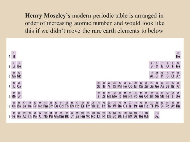 The modern periodic table is arranged in order of increasing atomic chemical periodicity ppt 61 modern periodic table elements arranged in order of increasing atomic number urtaz Image collections