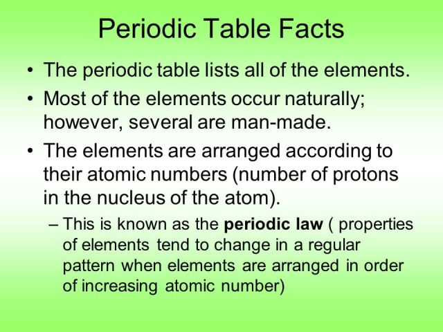 Facts about neon on the periodic table periodic diagrams science periodic table notes ppt online urtaz Images