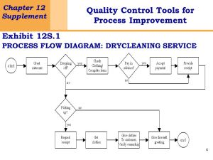 QUALITY CONTROL TOOLS FOR PROCESS IMPROVEMENT  ppt video