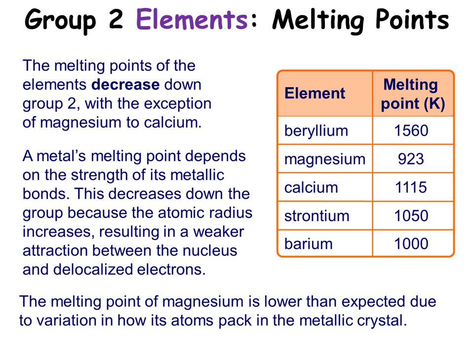 What are on the periodic table melting points urtaz Image collections