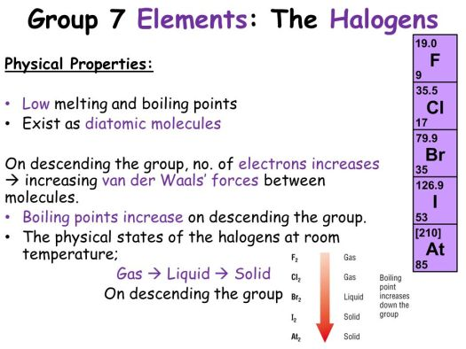Periodic table group 7 properties periodic diagrams science the periodic table lesson objectives ppt online periodic table with group 7 urtaz Gallery