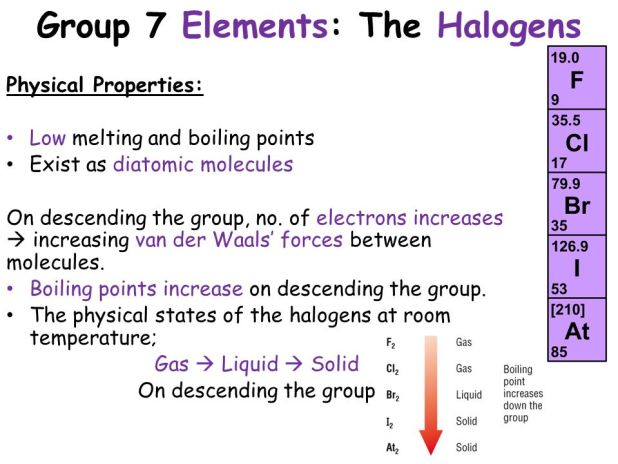 Chemical properties of group 7 elements in the periodic table group 7 elements the halogens the periodic table lesson objectives ppt online urtaz Choice Image
