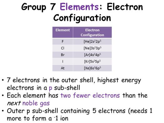 Periodic table group 7 most reactive periodic diagrams science the periodic table lesson objectives ppt online urtaz Choice Image