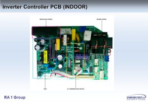 System Appliances Division Air Conditioning R&D Team  ppt video online download