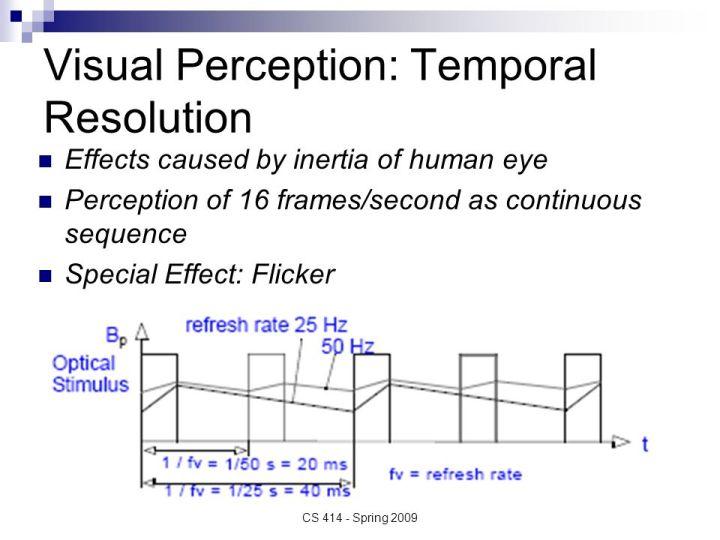 Human Eye Frames Per Second Perception | Frameswall.co