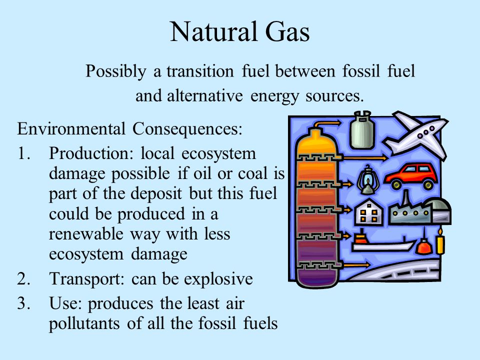 Coal Energy Production Use