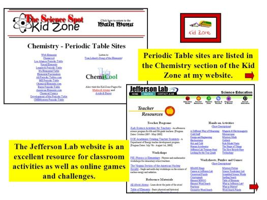 Jefferson lab periodic table games periodic diagrams science to ene your students ppt urtaz Images