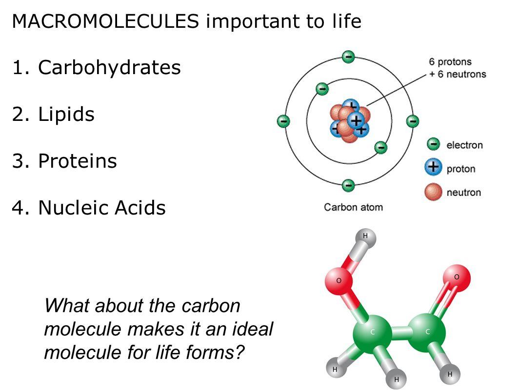 Organic Chemistry Organic Chemistry Is The Chemistry Of
