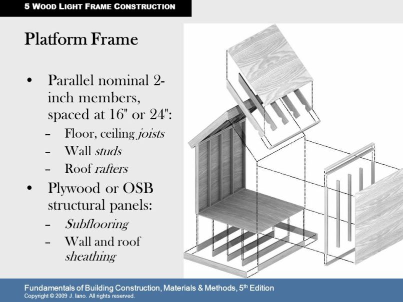 Platform Framing Construction Method | Frameswalls.org