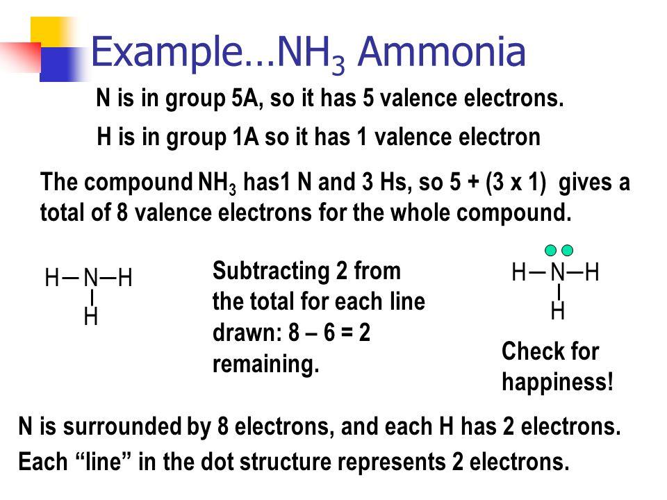Electron Dot Diagram For Ammonia Nh3 Molecule