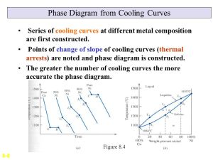 Lecture 9 Phase Diagrams ppt video online download
